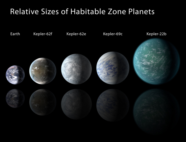 Is there life on other planets? – The Talon