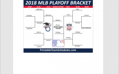 Early Playoff Predictions