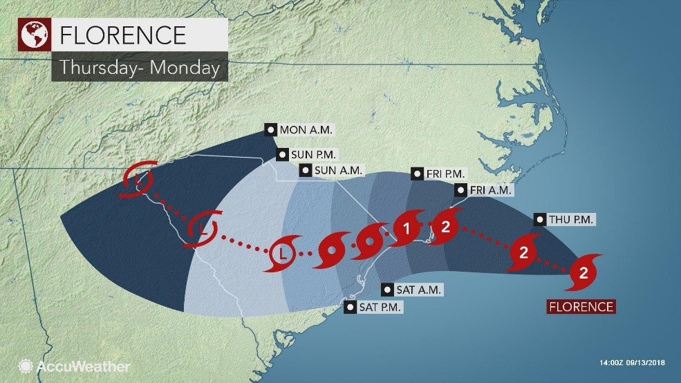 Projected path of Florence. (Image obtained from Accuweather.com)